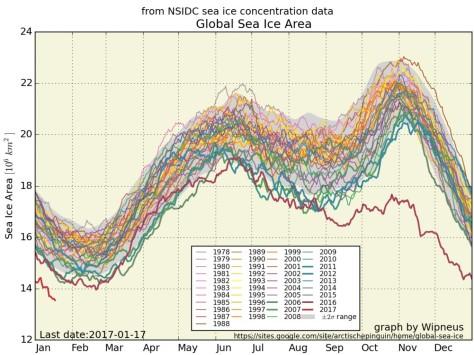 grafik-klimawandel-meereis